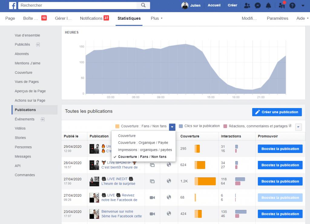 Portée fans / non-fans de vos publications Facebook.